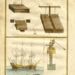 22.13 Didorot - 1779 plate 4- Rare World Prints for Sale