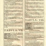 22.17 Ptolemy - Strassburg - 1525- Rare World Prints for Sale